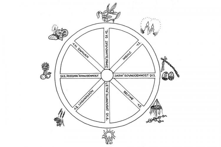 Keltský rok: Vánoce, Velikonoce, narození Jana Křtitele, Uvedení Páně do chrámu... Data by souhlasila!